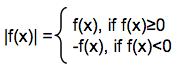 |f(x)|